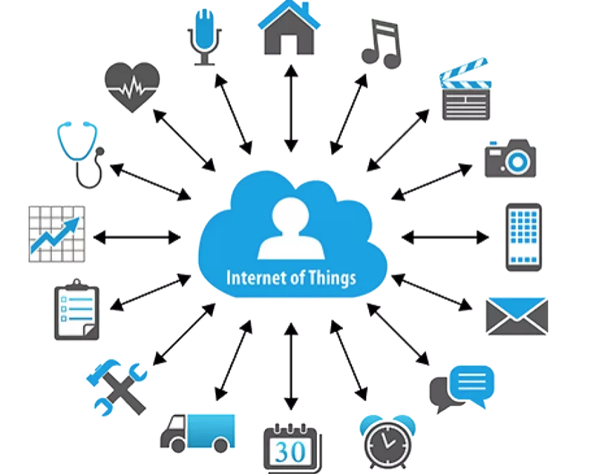 What is the big deal with IoT?